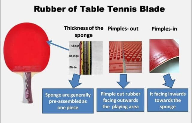how to choose table tennis rubber
