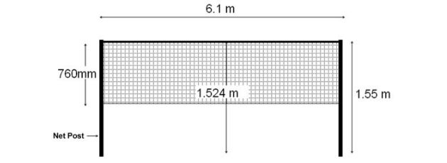Badminton court size in square feet
