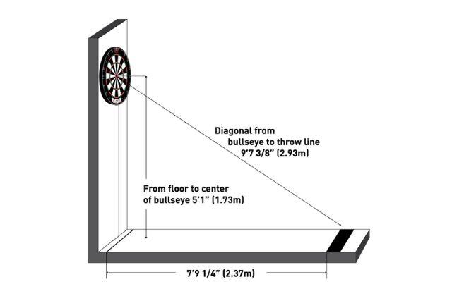 How high is a Regulation Dartboard Hang