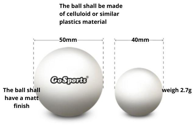 polystyrene ping pong balls