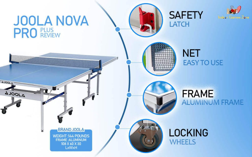 Joola Nova Pro Plus Review